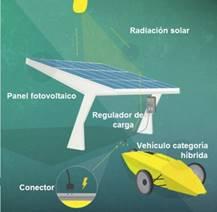 d2571a98f55fd Descripción  Descripción  Presentan la cuarta edición de la Carrera Solar  de Atacama